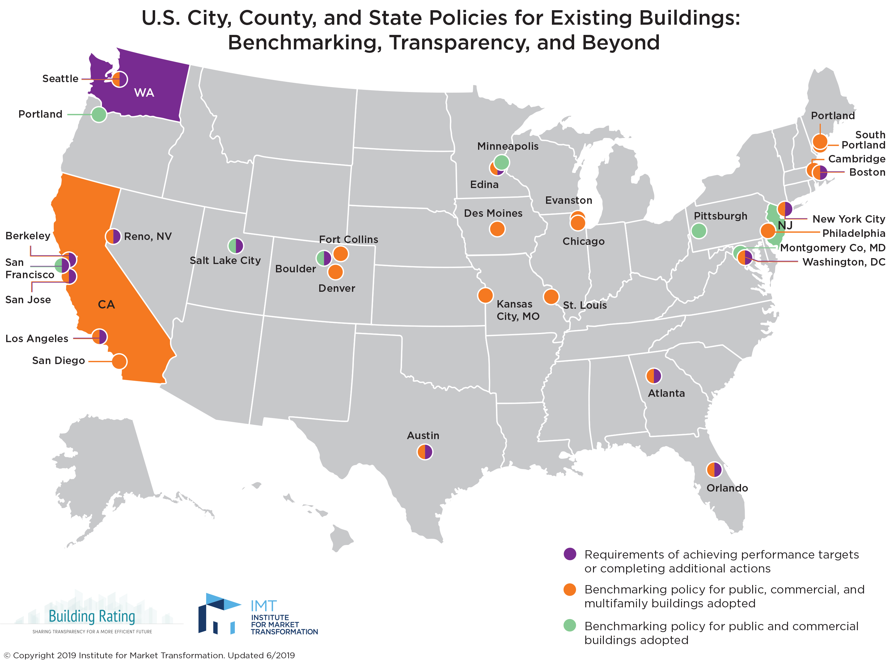 San Diego's Building Energy Benchmarking Ordinance